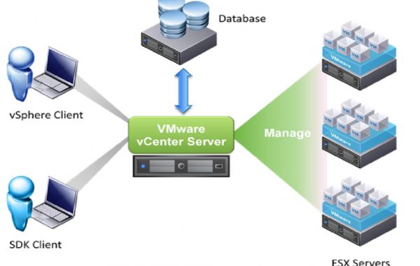 VM Server